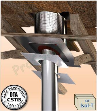 Kit Isol Toit De Conduit De Fumee En Double Paroi Isole Prosynergie