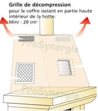 Grille De Décompression Pour Diffusion D Air Chaud Avec Pré